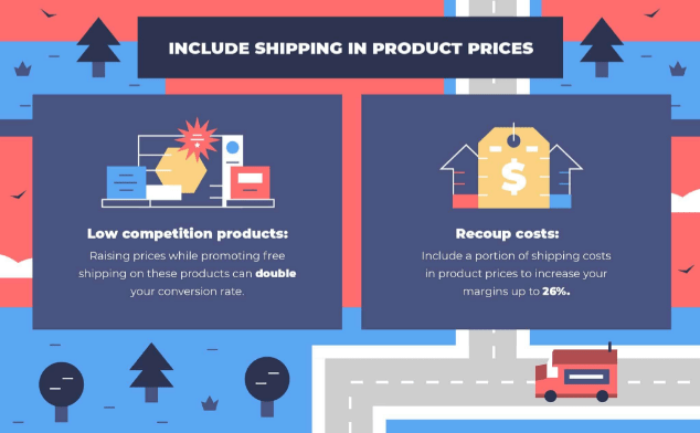 include shipping in product prices