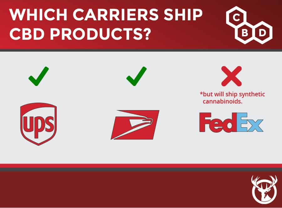 Carriers for shipping CBD