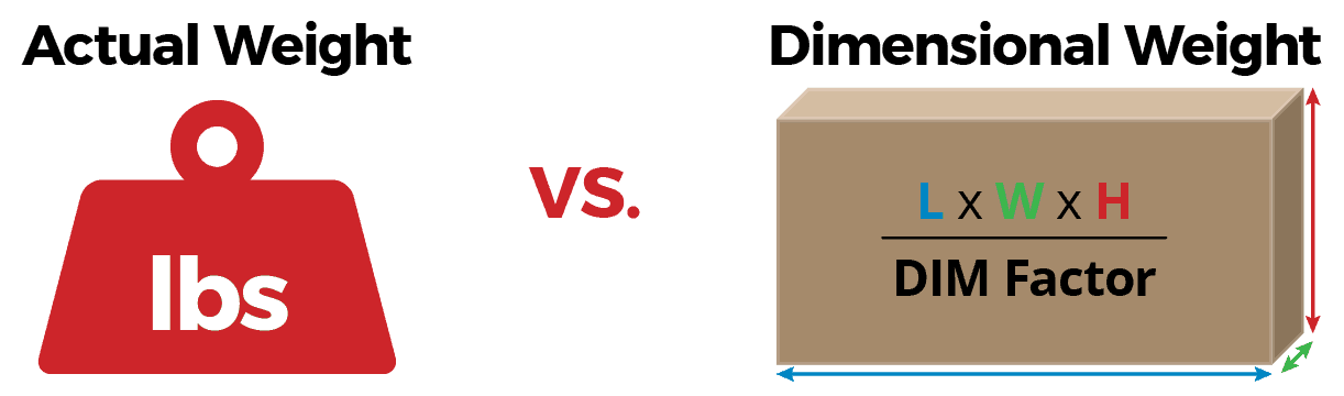 DIM Weight v. Actual Weight