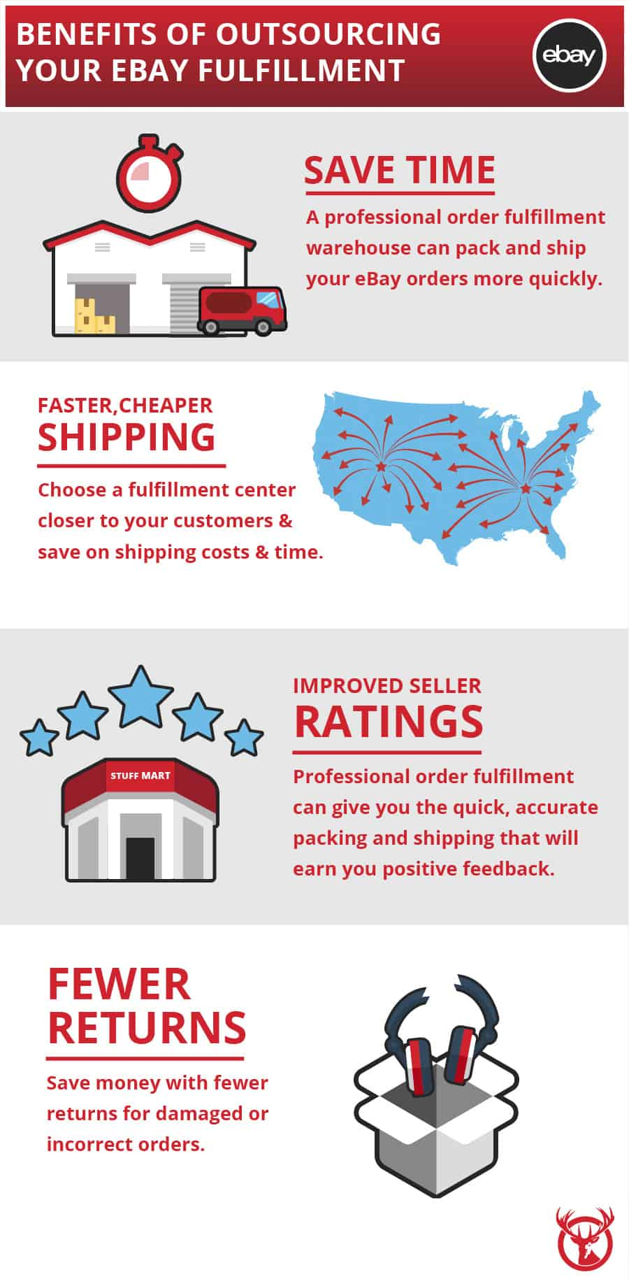 benefits of outsourcing ebay fulfillment