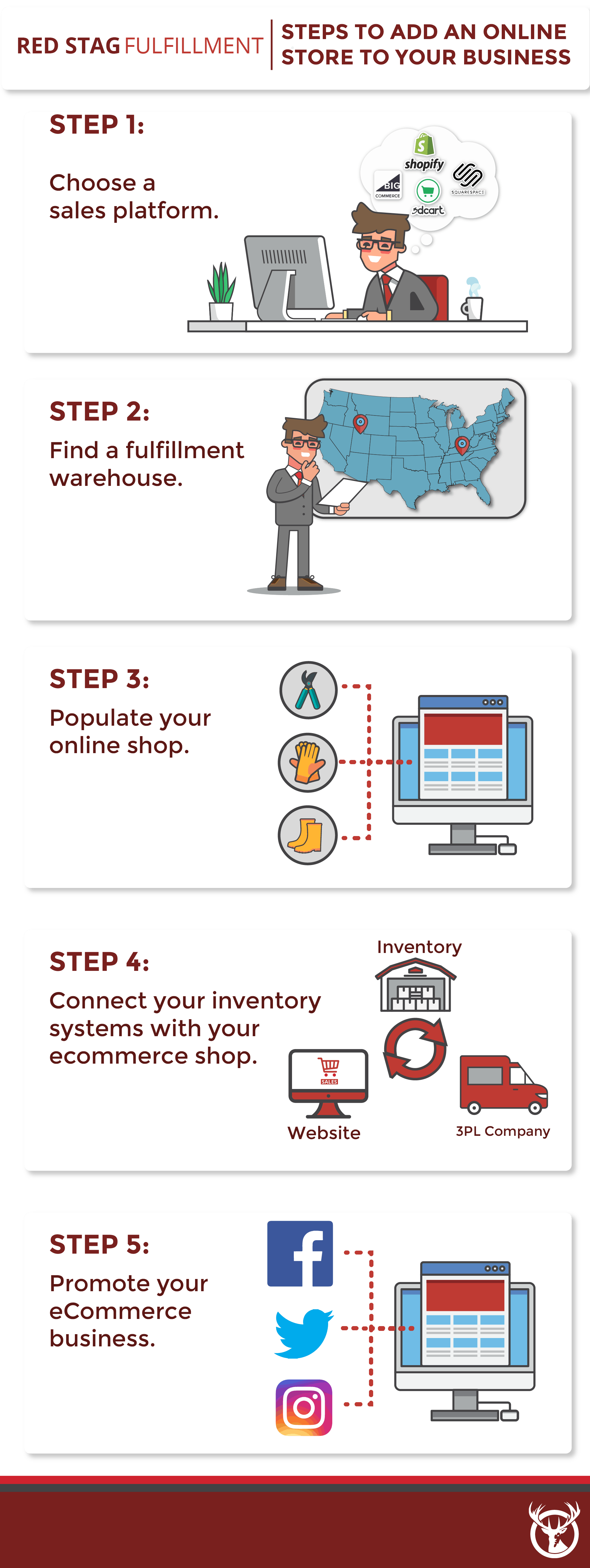 Steps to take your retail store online