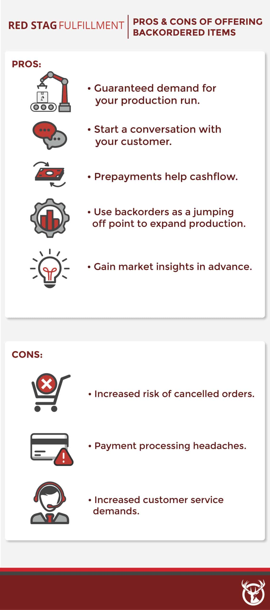 Pros & Cons of Backorders