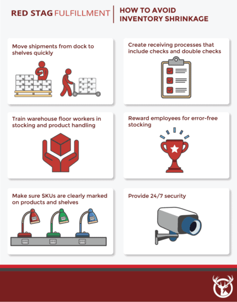 How to avoid inventory shrinkage infographic