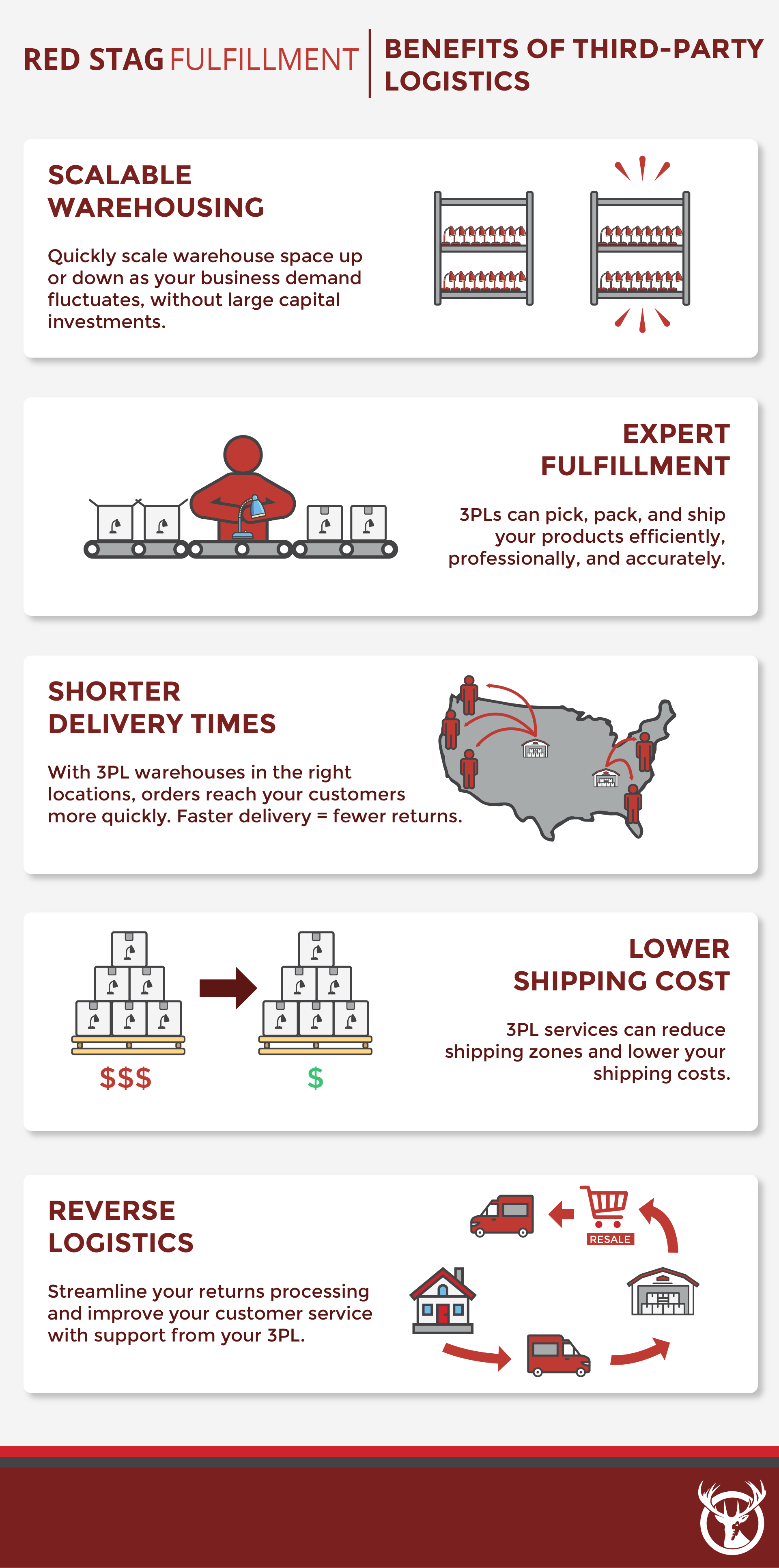 Benefits of 3rd-party logistics