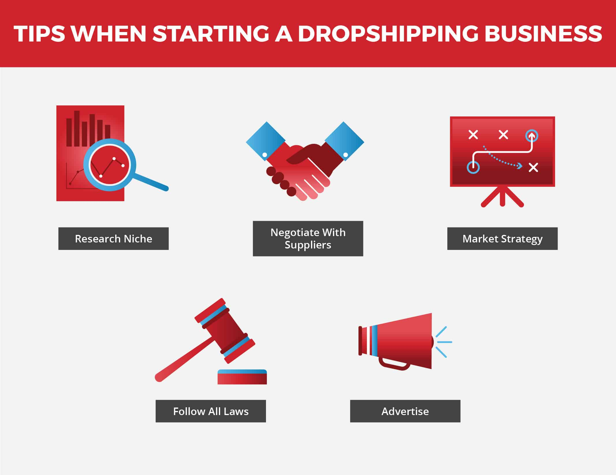 Dropshipping tips